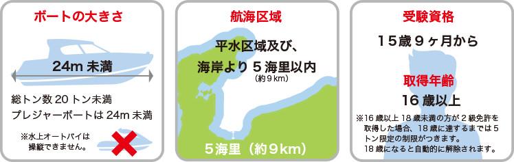 2kyu_pic
